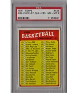 1971 Topps ABA Checklist #145 PSA 8 P582 - $24.11