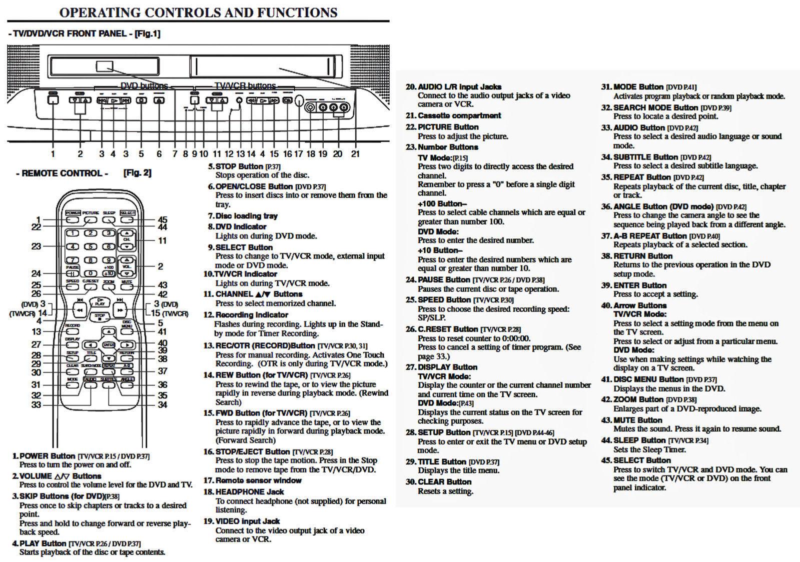 repair manual sylvania 6720fdd color television dvd vcr