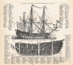 """LARGE 23""""x25"""" Ship of War with Rigging at Anchor 1728 Maritime Coastal D... - $26.24"""