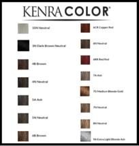 Kenra Professional Studio Stylist Express 10 Minute Permanent Color, 2oz image 2