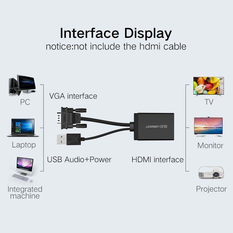 ugreen u00ae vga to hdmi adapter converter with audio 1080p vga hdmi adapter