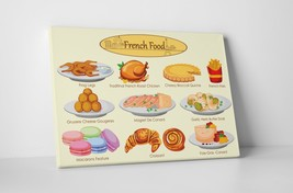 """French Food Dishes Kitchen Wall Art Gallery Wrapped Canvas. 30""""x20 or 20""""x16"""" - $44.50+"""