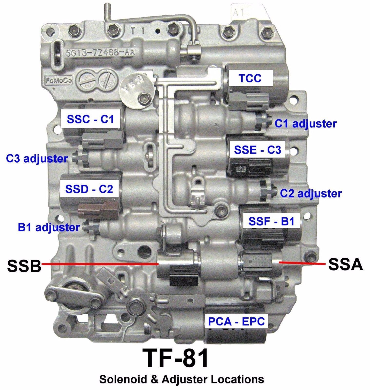 Lincoln Zephyr Transmission Diagram