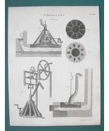 CHEMISTRY Sills Distillation Apparatus - 1820 ABRAHAM REES Print - $9.57