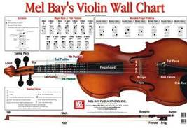 Violin/Fiddle Wall Chart/Shows Moveable Positio... - $7.99