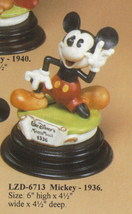 Disney Mickey Mouse 1936  Laurenz Capodimonte C.O.A. Original Box - $387.00