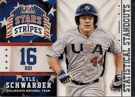 2015 Panini Stars and Stripes Statistical Standouts #20 Kyle Schwarber R... - $3.00