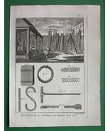 BUILDING HARDWARE Manufacture View of Shop - 1784 Antique Print - $6.89