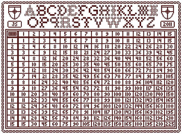 Redwork multiplication sampler