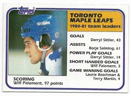 1981-82 Topps Toronto Maple Leafs Team Set From Vending - $4.55