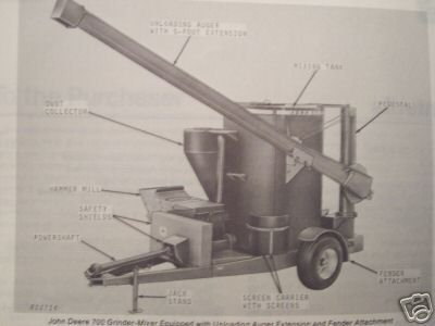 Primary image for John Deere 750 & 700 Feed Grinders Operator's Manual