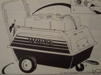 Primary image for White WM725 Pressure Washer Owners & Parts Manual