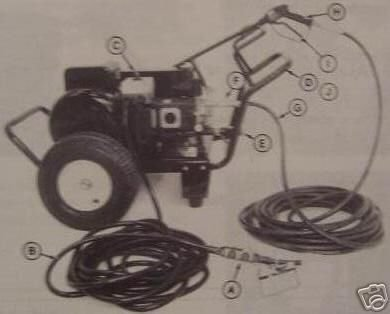 Primary image for John Deere 20XE Pressure Washer Operator's Manual