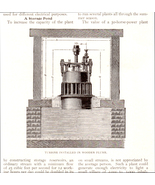 1905 Turbine in Wooden Flume Hydroelectric Water Power Text Art Illustra... - $9.99
