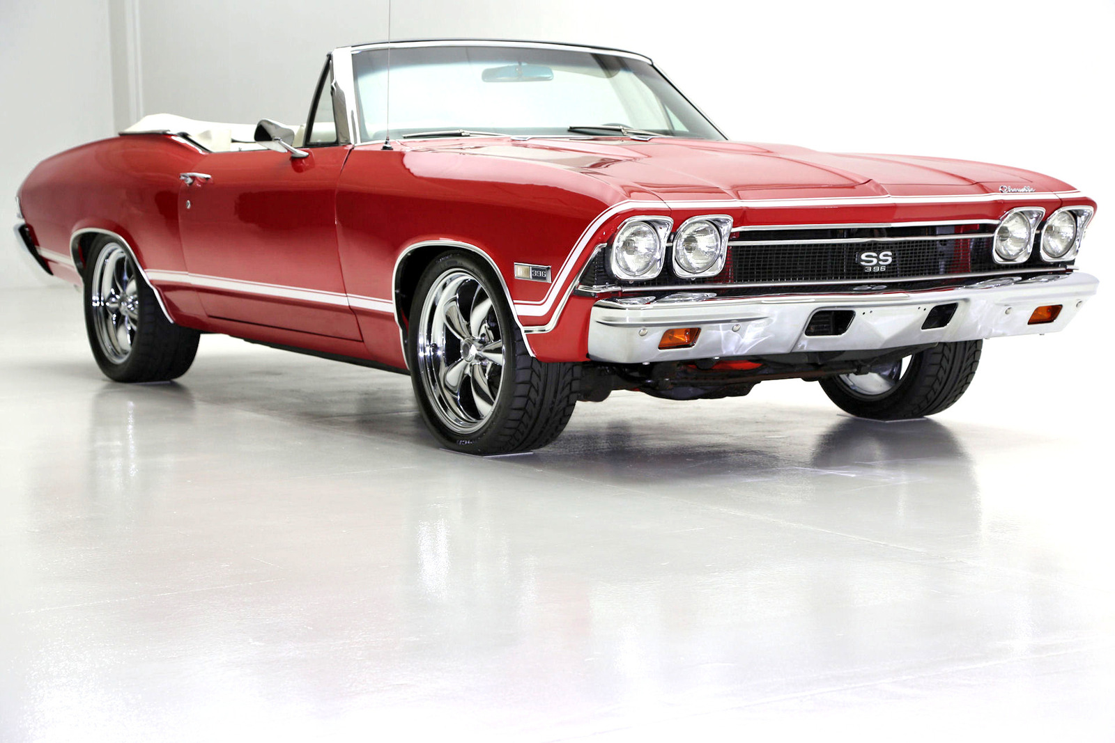 Primary image for 1968 Chevrolet Chevelle Convertible 4 Speed 24 X 36 inch poster