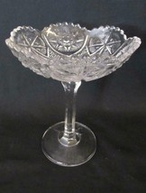 """EAPG 7 3/8"""" Compote Candy Dish - McKee Tec Pres over Cut Mark - Pressed ... - $14.24"""