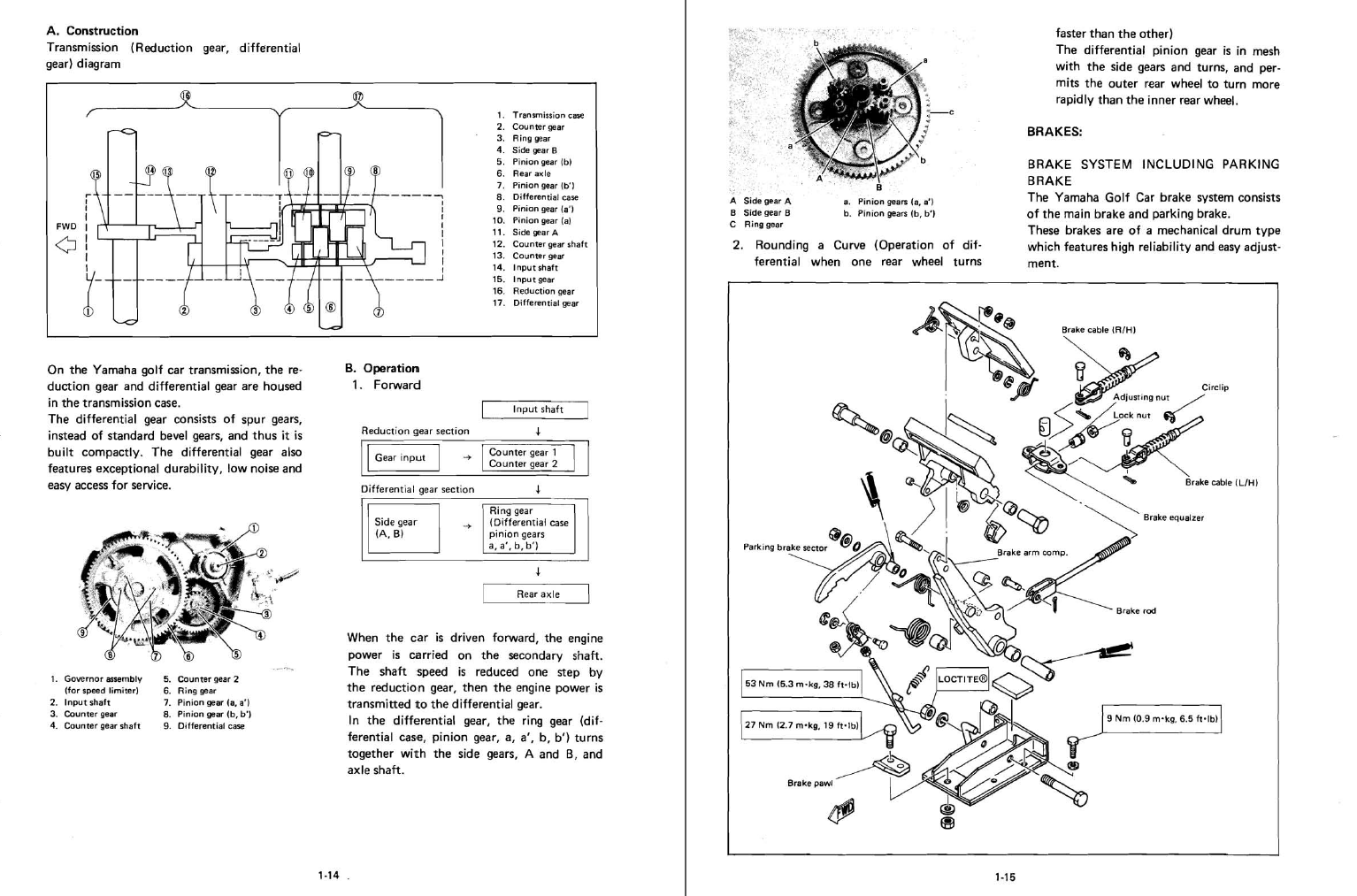 yamaha g22a wiring diagram 1983-1989 yamaha g1 golf car service manual lit-11616-03 ... #9