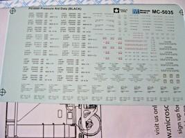 Microscale Decals #MC-5035 PD3000 Pressure Aid Data (Black) HO Scale image 2