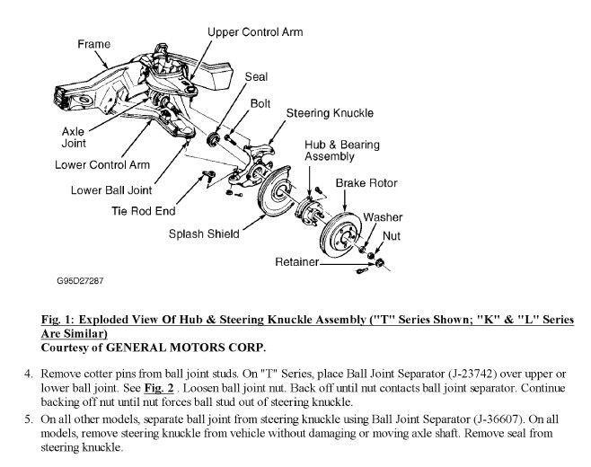 GMC 2001 - 2006 YUKON SERVICE REPAIR MAINTENANCE FACTORY WORKSHOP MANUAL