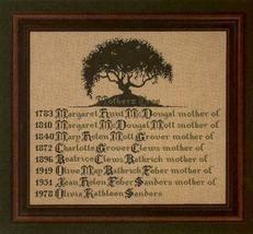 Mother's Tree cross stitch Lavendar & Lace Marilyn Leavitt-Imblum - $12.60