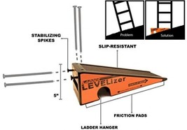 The Levelizer: Fast, Safe, and Easy Ladder Leveling - $80.03