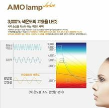 AMO Lamp For Baby Feeding Sleep Nursery & MultiUse One Touch Rechargable Comfort image 7