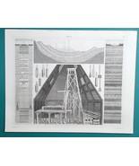 GEOLOGY Artesian Wells Tools Machinery Grenoble - 1844 Superb Print - $17.55