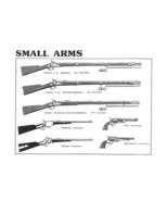 Small Arms, Handguns, Rifles of Civil War Poster - $26.72+