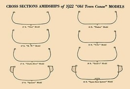 Cross Sections Amidships of 1922 - Art Print - $19.99+