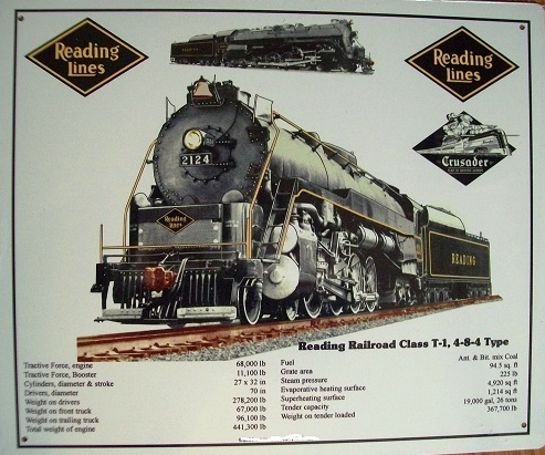 Train Daniel Edwards Norfolk Southern AC44 Diesel Collection RAILROAD TIN SIGN
