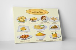 """Mexican Food Dishes Kitchen Wall Art Gallery Wrapped Canvas. 30""""x20 or 20""""x16"""" - $44.50+"""