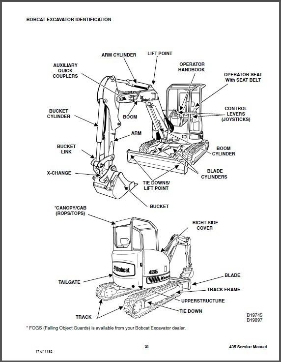Bobcat 435 Compact Excavator Service Repair And 7 Similar Items