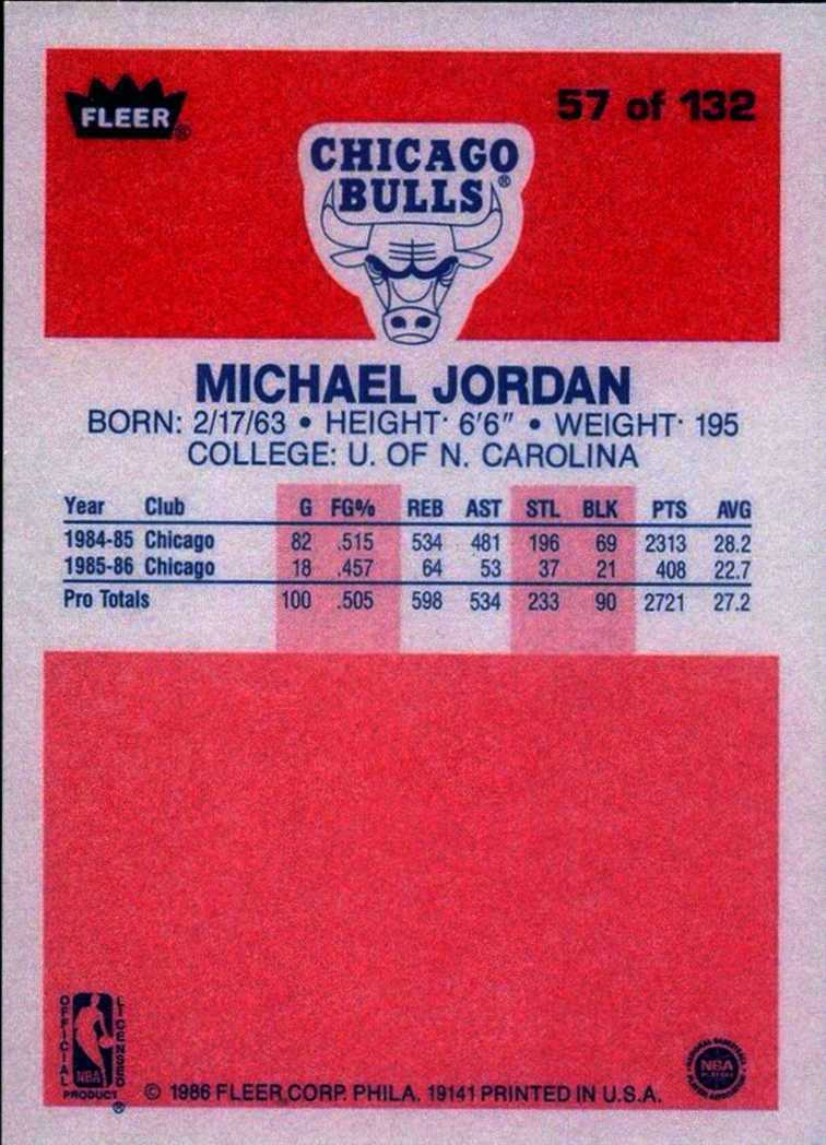 5 Michael Jordan 1986-87 Fleer #57 Glossy Rookie Reprint Cards Chicago Bulls image 2