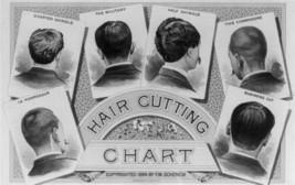 Herren Schneiden Chart Haar Kommode Salon Friseur KUNST MUSTER Plakat Friseur - $12.89