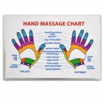 Reflexologie Hand Massage Portemonnaie Größe Reference Karte Chart Taschen - $3.89