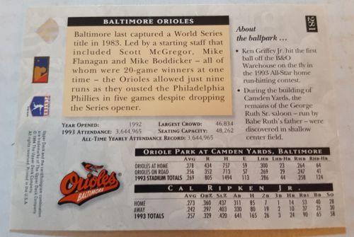 1994 Upper Deck Baseball Card #281 Cal Ripken Jr. Baltimore Orioles