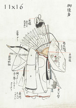 Warrior Archer with Arrows and Uniform Japanese Drawing print repro 11x16 - $12.38