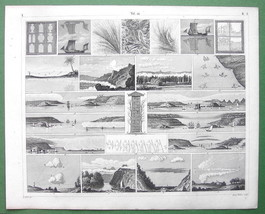 METEOROLOGY Weather Phenomena Mirages Frost - SUPERB Antique Print - $19.80