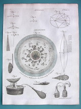 TECHNOLOGY Balloons View of Earth & Chester Acoustics - 1797 Copperplate... - $10.71