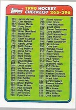 1990-91 TOPPS NHL-#396-Checklist-Various-265-396 - $4.16