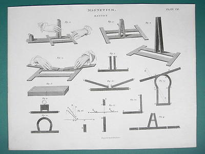 MAGNETISM Magnets - (2) Two 1820 ABRAHAM REES Prints