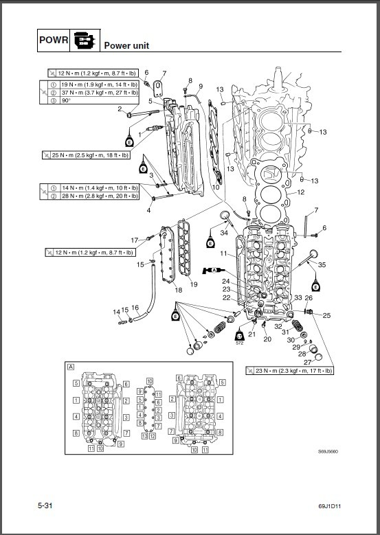 2002 yamaha lf225 hp outboard service repair manual