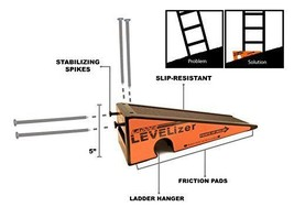 The Levelizer Fast Safe & Easy Ladder Leveling - $57.46
