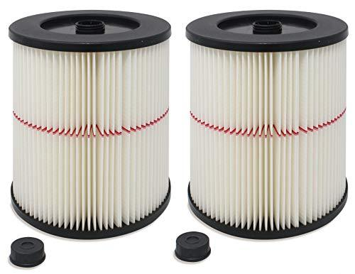 Fette Filter Pack of 2 General Purpose Cartridge Filters | Replacement Filter Co