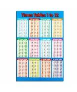 Multiplication Table Laminated Mathematics Chart Kids Educational Wall Posters - $7.57