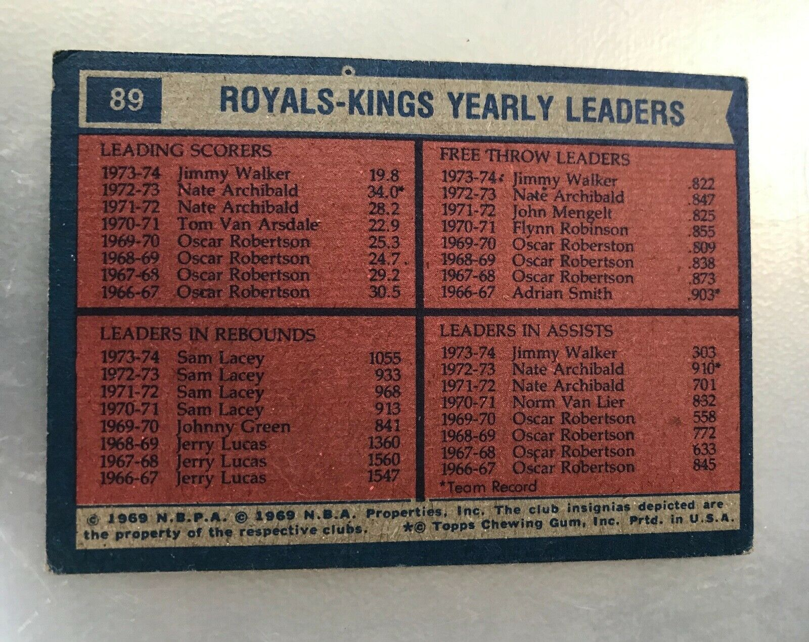 1974-75 Topps #89 Jimmy Walker Sam Lacy Virginia Squires Team RC Basketball Card