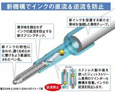 Uni Jetstream Alpha-Gel Grip, Black, 0.7mm Black Ink (SXN1000071P24)