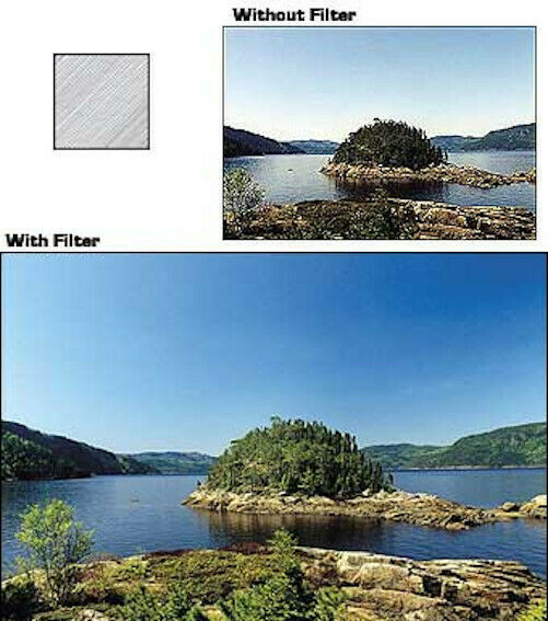 Genuine Cokin A 160 Linear Polarizer Filter NO case Made in France used - $8.11