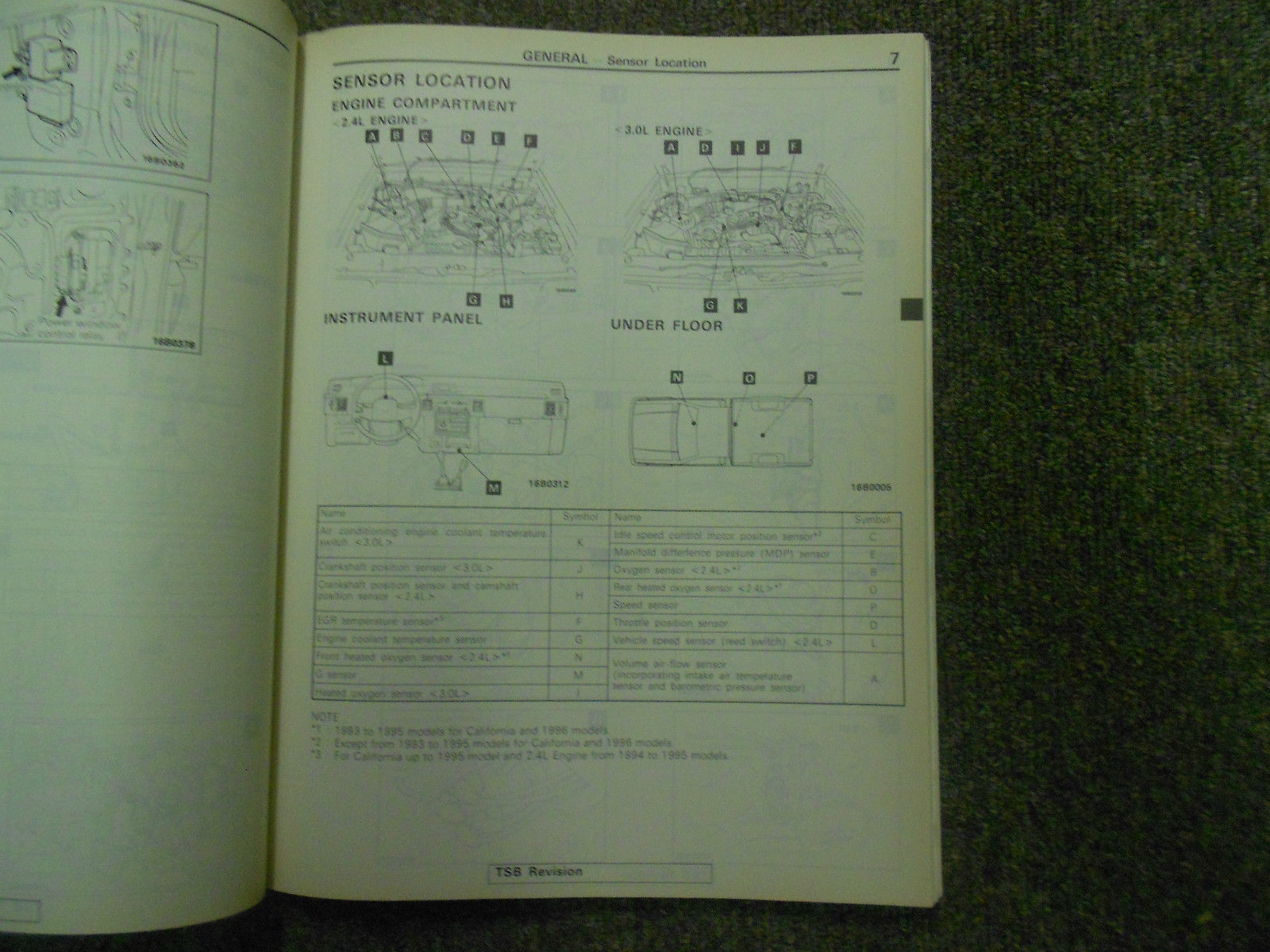 1992 1996 MITSUBISHI TRUCK Service Reoair Shop Manual VOLUME 2 FACTORY OEM 92 96 image 5