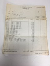 Antique Hospital Medical Bill St. Elizabeth Hospital Youngstown Ohio Eph... - $8.99